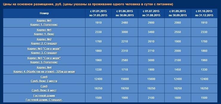 Цены за проживание в номерах пансионата «Лучезарный»
