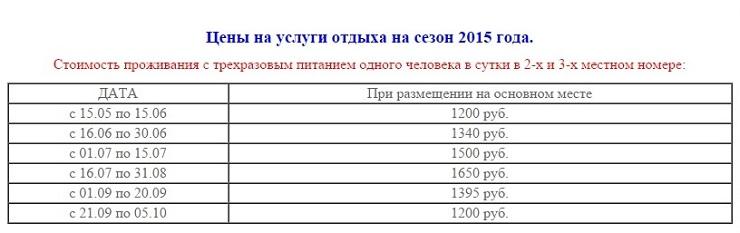 Цены на проживание в номерах пансионата «Звездный»