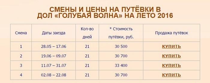 Цены на путевки на 2016 год