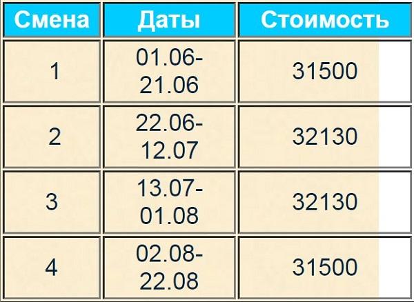Цены на путевки в 2016 году